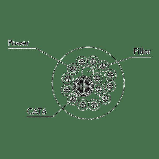 Immagine di Sezione del Cavo di Alimentazione Multiconduttore + Ethernet