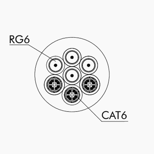 Image of Multicore CAT6 F/UTP Ethernet + RG6 Coaxial Video Cable Section