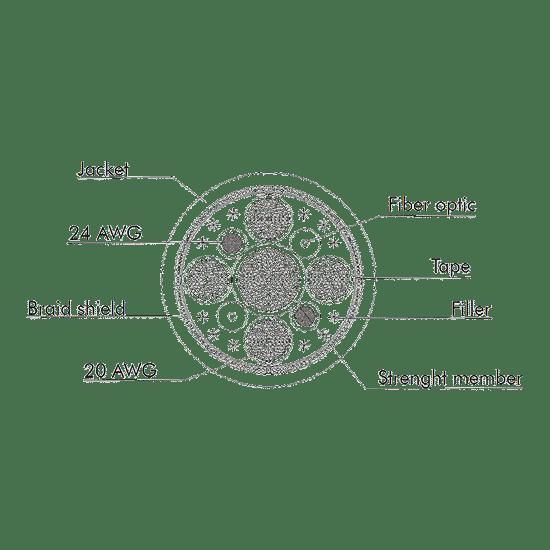 Immagine di Sezione del Cavo In Fibra Ottica Single-Mode Multicore Alimentato