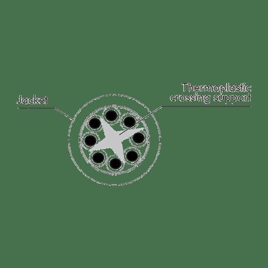 Immagine di Sezione del Cavo Ethernet CAT6A U/UTP